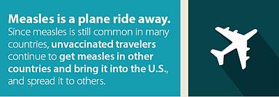 Measles... A plane ride away?